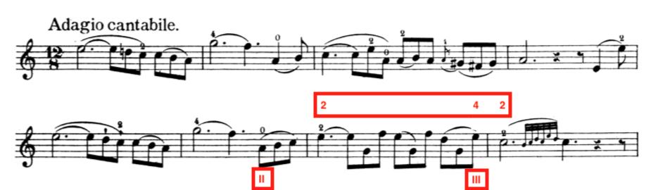 Mit dem richtigen Fingersatz auf der Violine singen