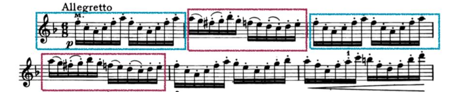 Mach dir das Geigenspiel einfach, entdecke Strichmuster in den Noten.